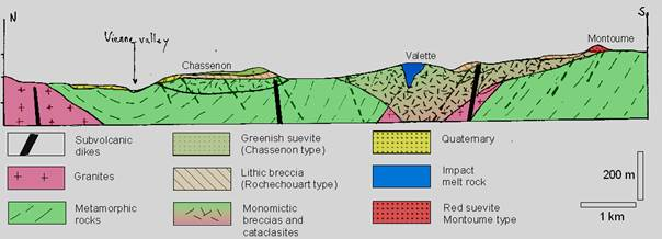 how to draw a simple geologic cross section
