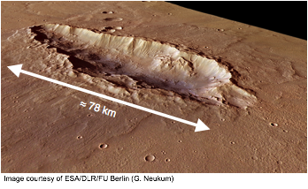 elongated crater on Mars as an equivalent of the Rubielos de la Cérida impact basin in Spain