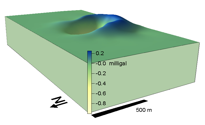 gravity residual anomaly, 3-D image, Lake Tüttensee crater, Chiemgau impact