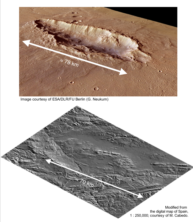 similar sizes and shapes of an elongated Martian crater and the Rubielos de la Cérida impact basin