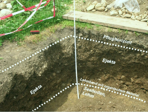 excavation of the Tüttensee impact ejecta deposit, Mühlbach deposit,Chiemgau impact