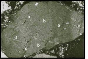 planar fractures shock indicator Azuara impact