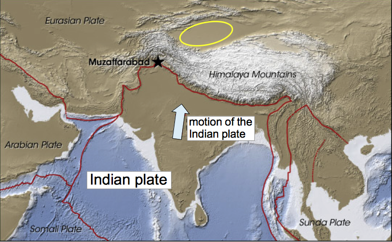 the Indian plate motion to compress the Taklamakan basin