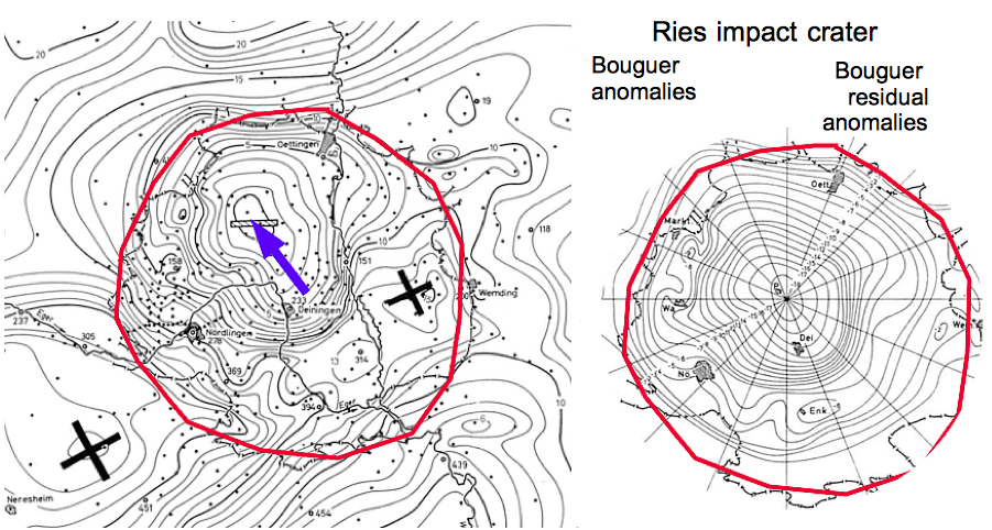 Ries impact crater gravity, measured anomalies and residual field